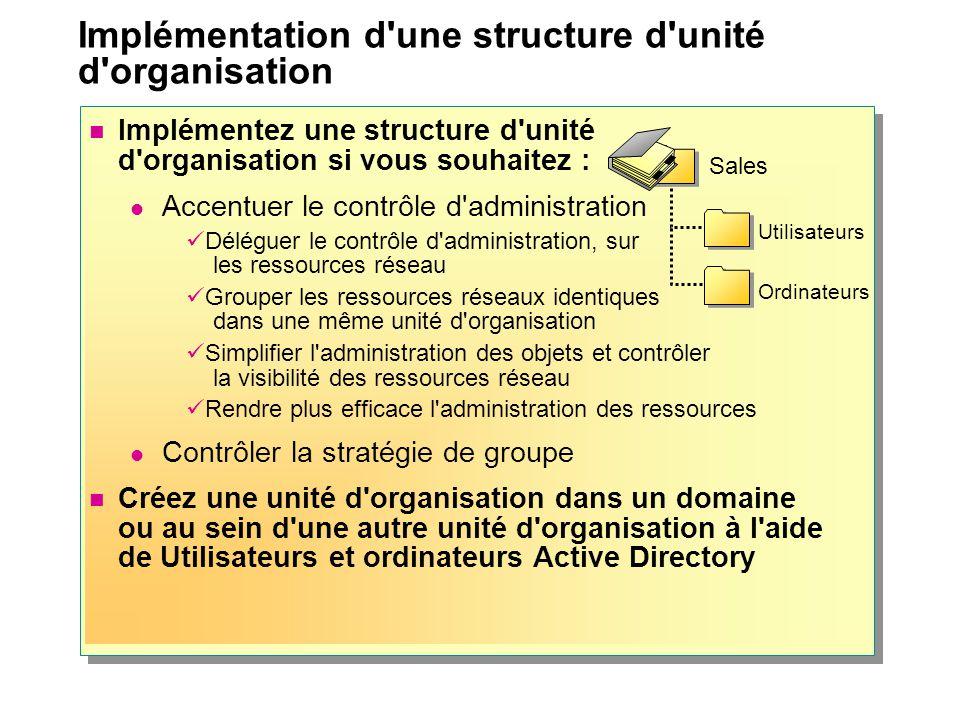 Implémentation d une structure d unité d organisation
