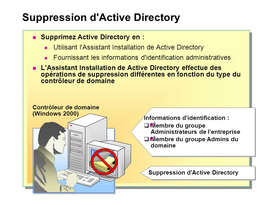Suppression d Active Directory