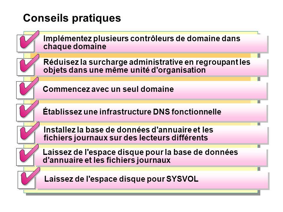 Conseils pratiques Implémentez plusieurs contrôleurs de domaine dans chaque domaine.