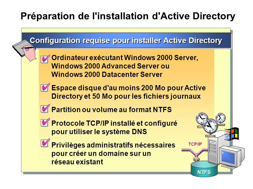 Préparation de l installation d Active Directory