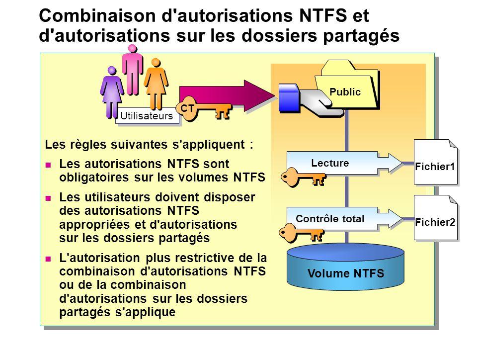 Combinaison d autorisations NTFS et d autorisations sur les dossiers partagés