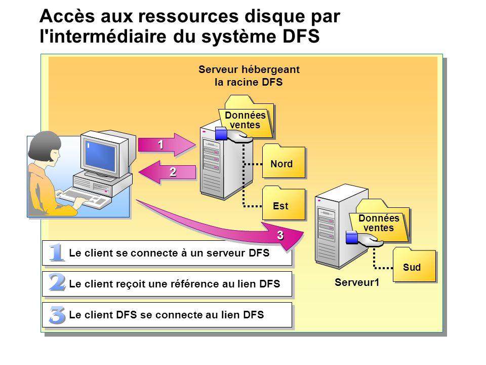 Accès aux ressources disque par l intermédiaire du système DFS