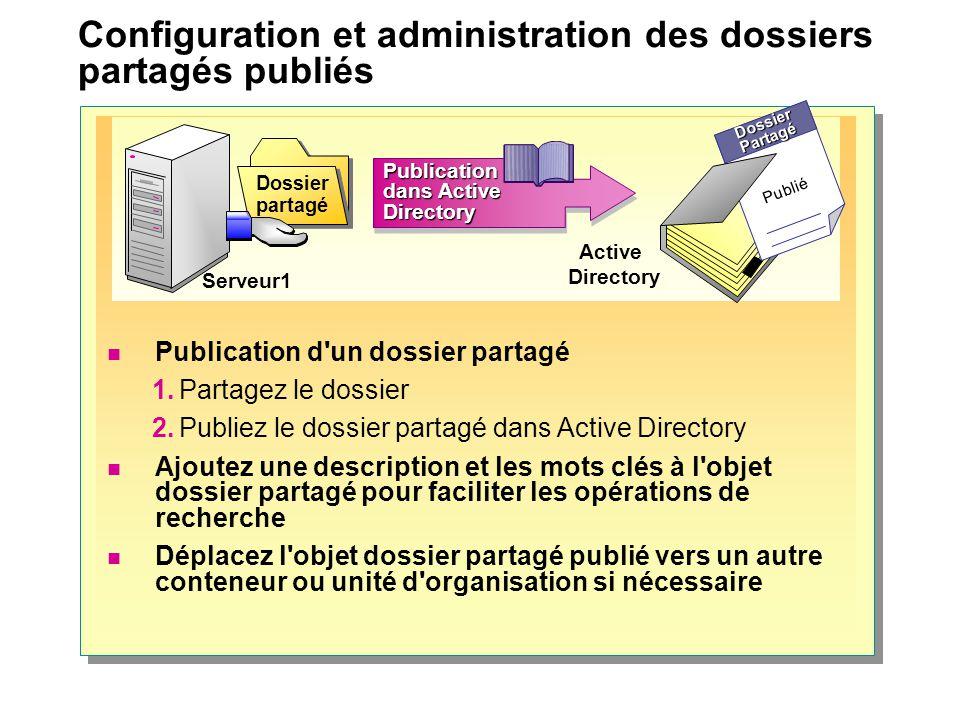 Configuration et administration des dossiers partagés publiés