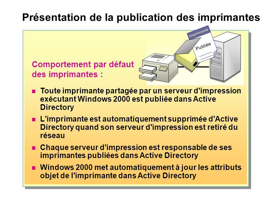 Présentation de la publication des imprimantes