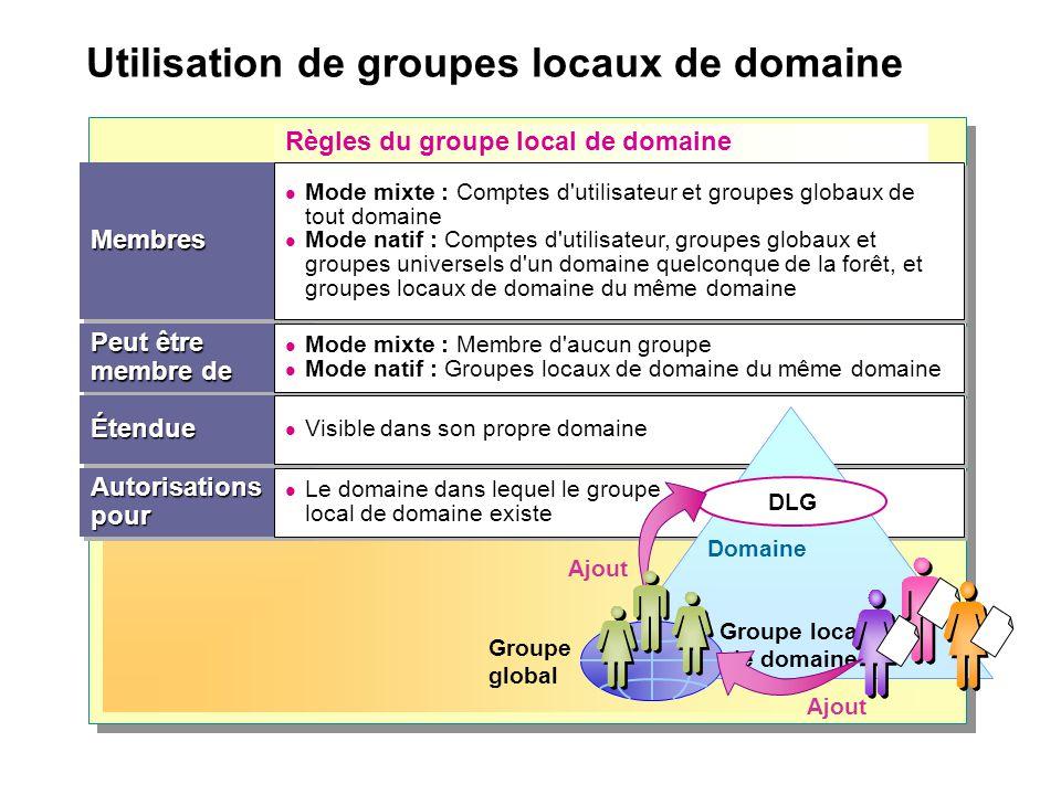 Utilisation de groupes locaux de domaine
