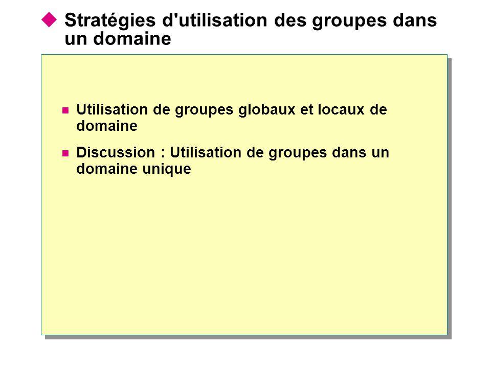 Stratégies d utilisation des groupes dans un domaine