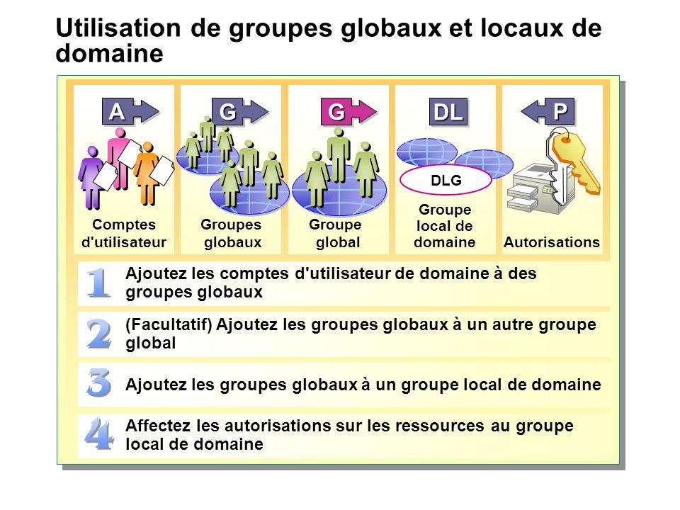 Utilisation de groupes globaux et locaux de domaine