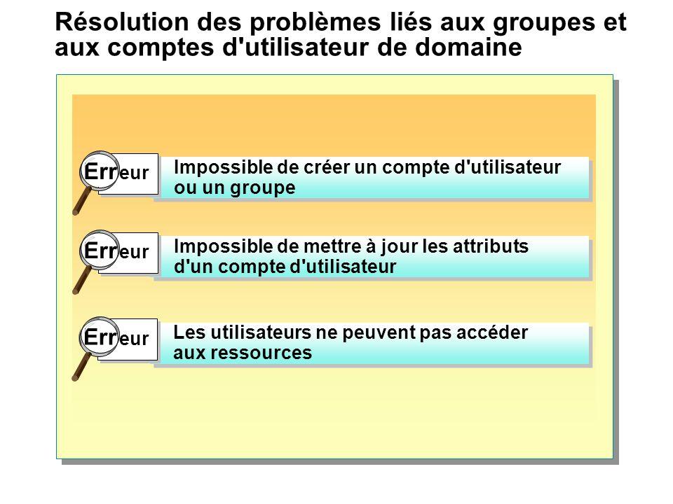 Résolution des problèmes liés aux groupes et aux comptes d utilisateur de domaine