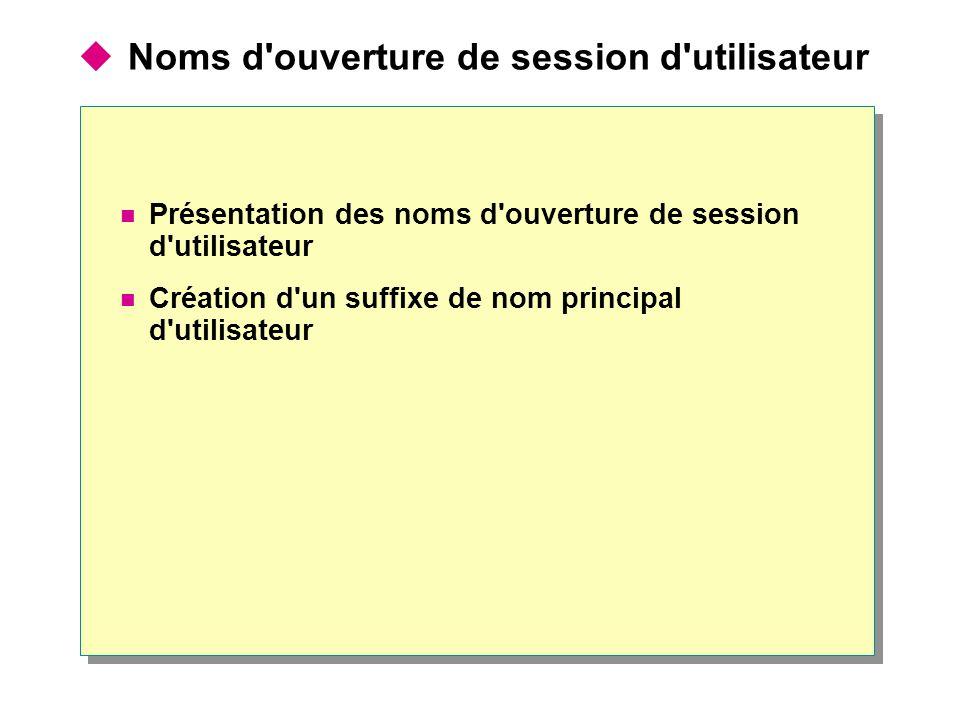 Noms d ouverture de session d utilisateur