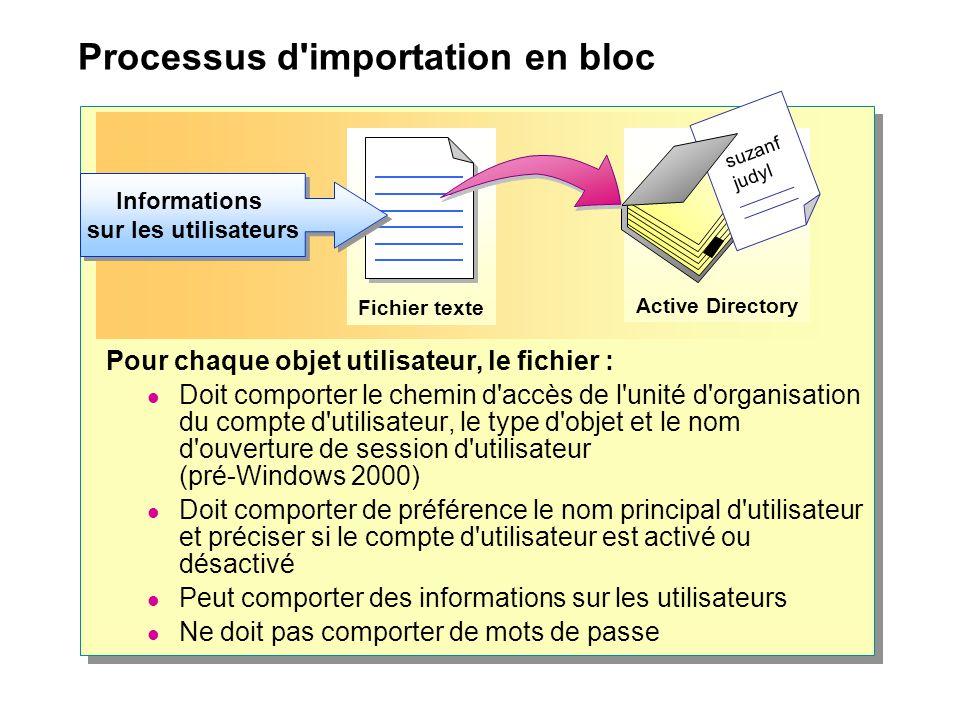 Processus d importation en bloc