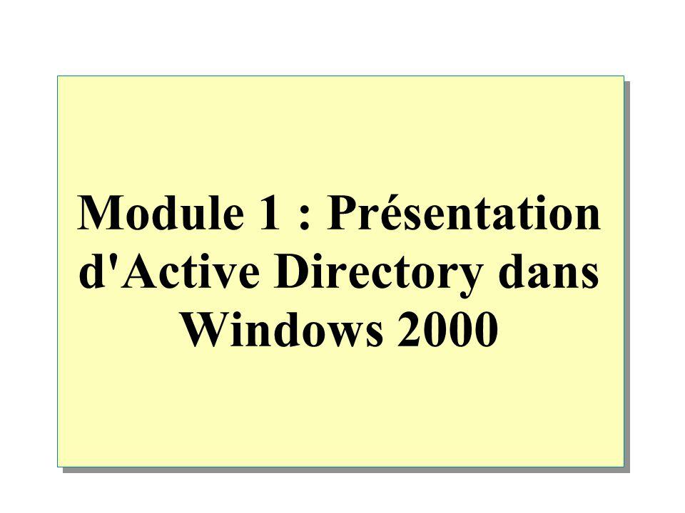 Module 1 : Présentation d Active Directory dans Windows 2000