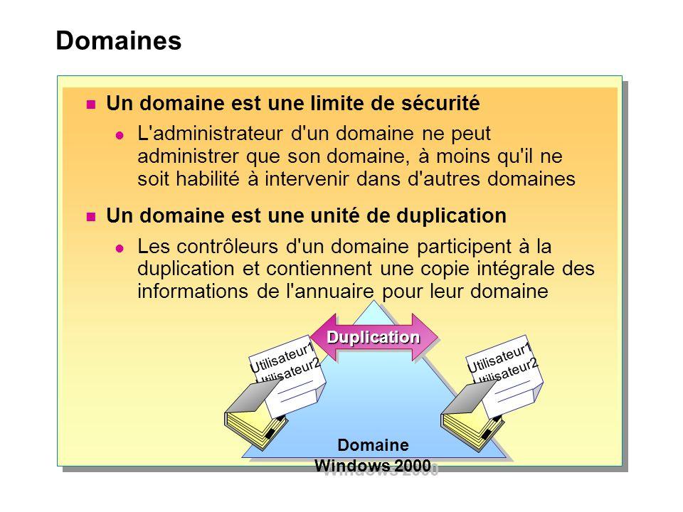 Domaines Un domaine est une limite de sécurité