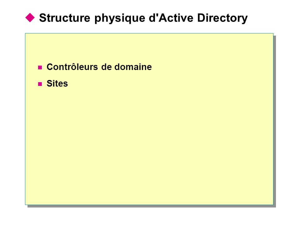 Structure physique d Active Directory