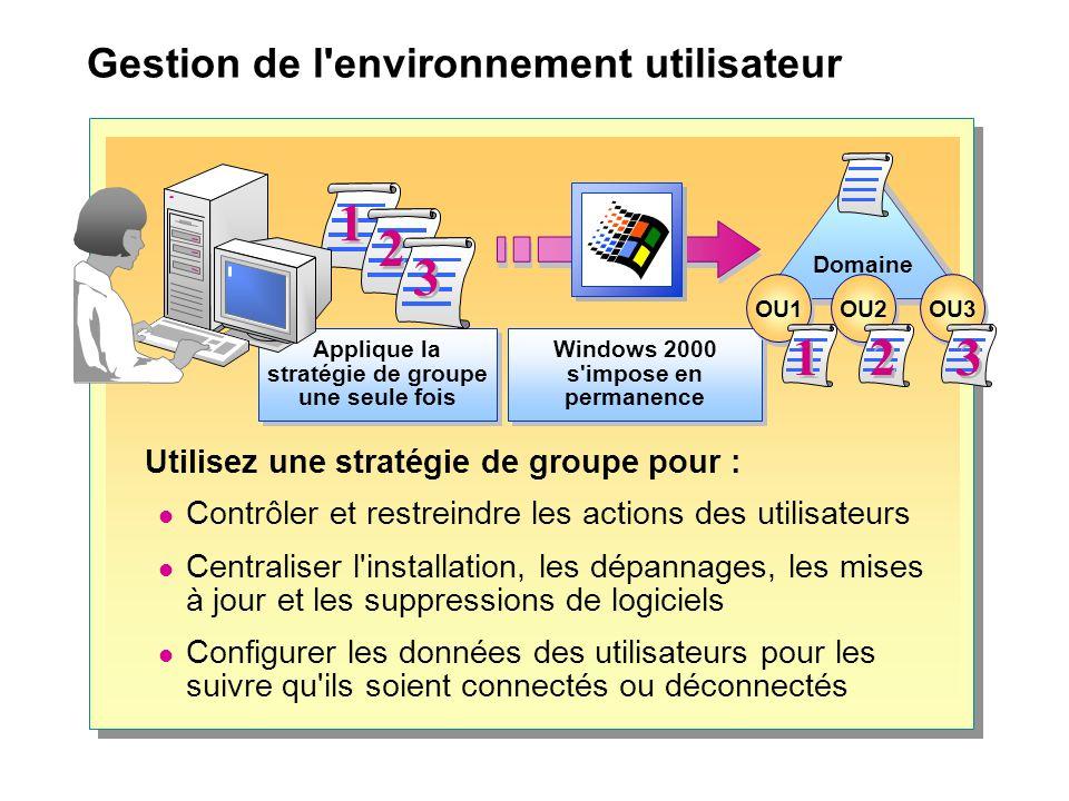 Gestion de l environnement utilisateur