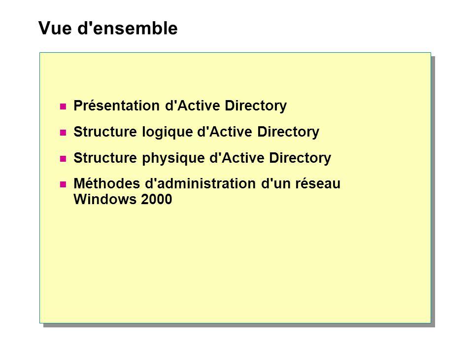 Vue d ensemble Présentation d Active Directory