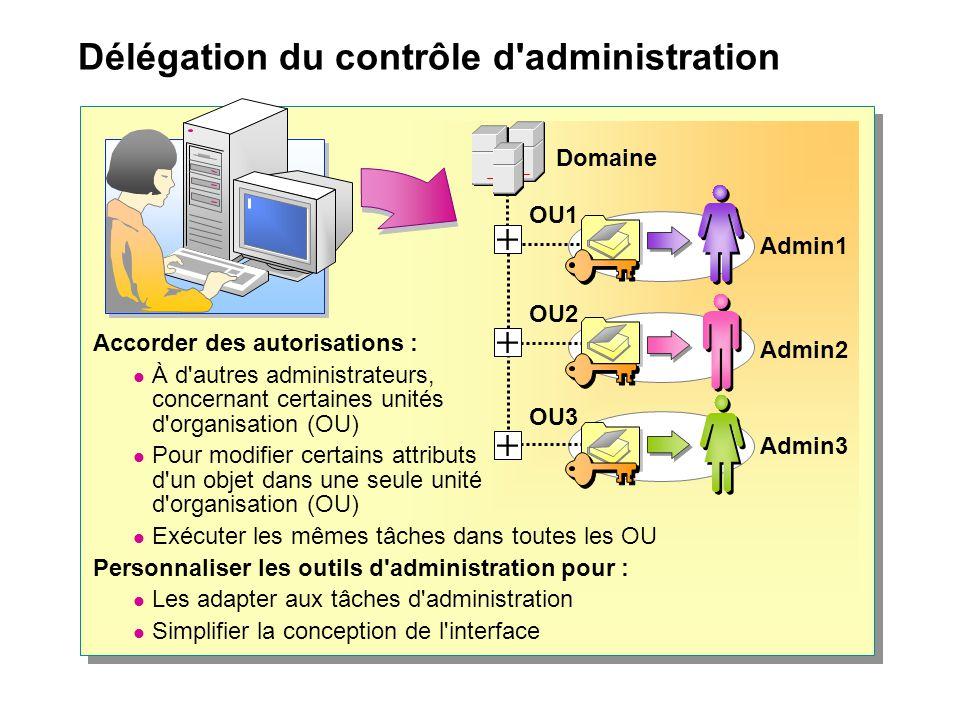 Délégation du contrôle d administration