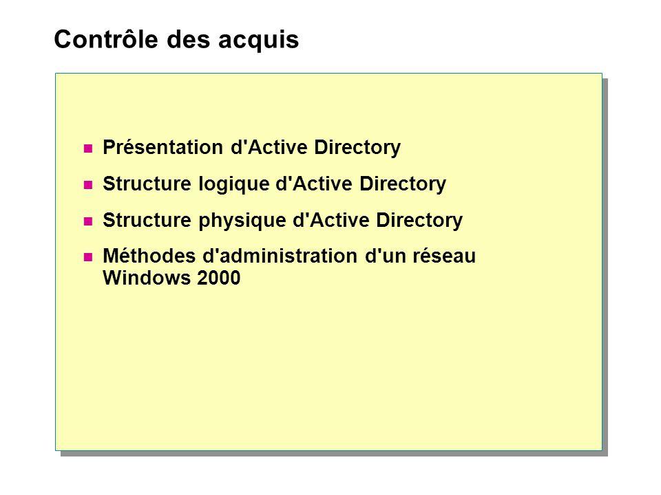 Contrôle des acquis Présentation d Active Directory