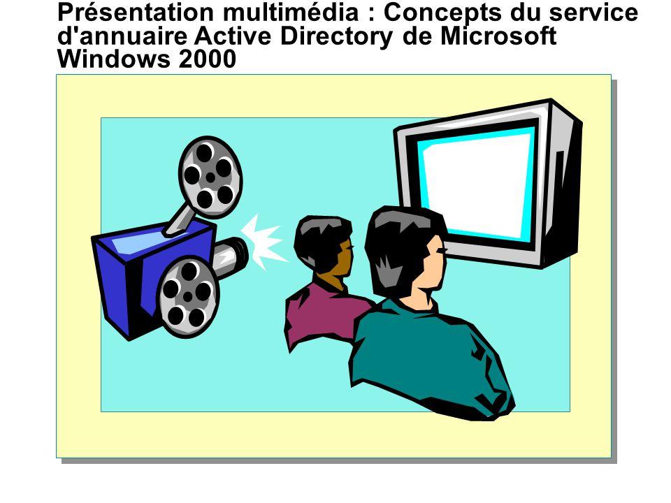 Présentation multimédia : Concepts du service d annuaire Active Directory de Microsoft Windows 2000