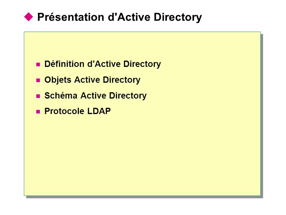 Présentation d Active Directory