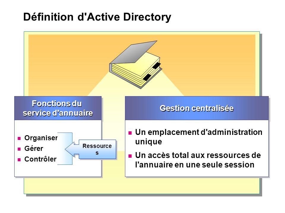 Définition d Active Directory