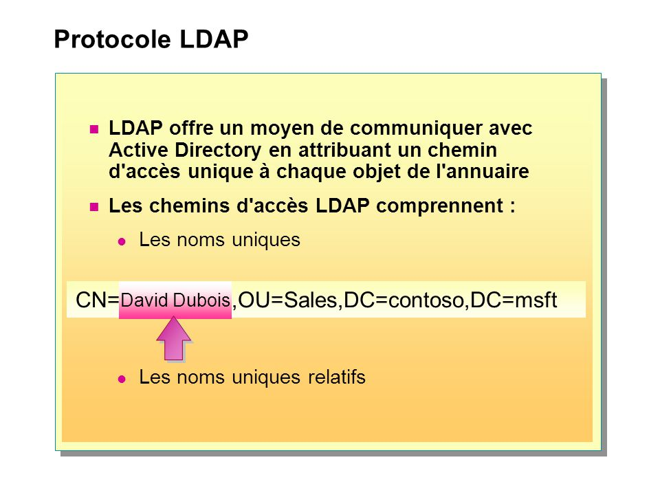 CN=Suzan Fine,OU=Sales,DC=contoso,DC=msft