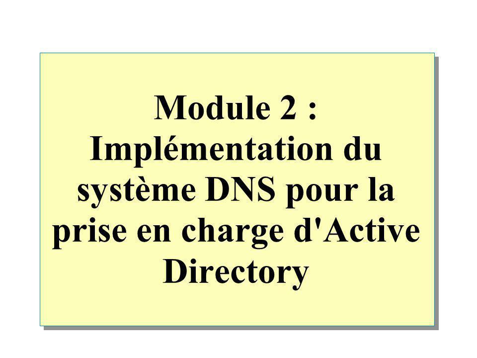 Module 2 : Implémentation du système DNS pour la prise en charge d Active Directory
