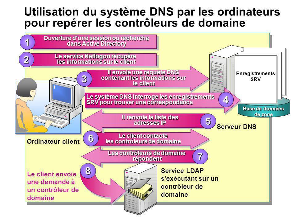 Utilisation du système DNS par les ordinateurs pour repérer les contrôleurs de domaine