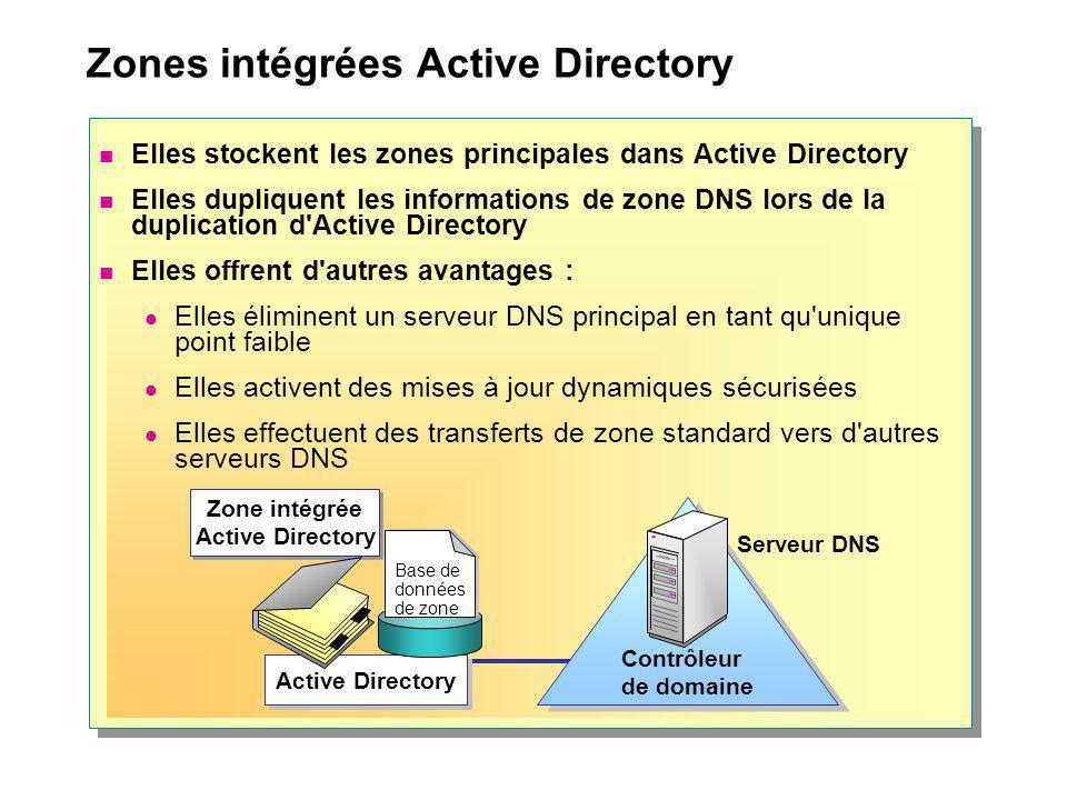 Zones intégrées Active Directory