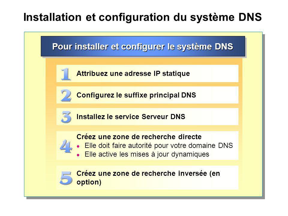 Installation et configuration du système DNS