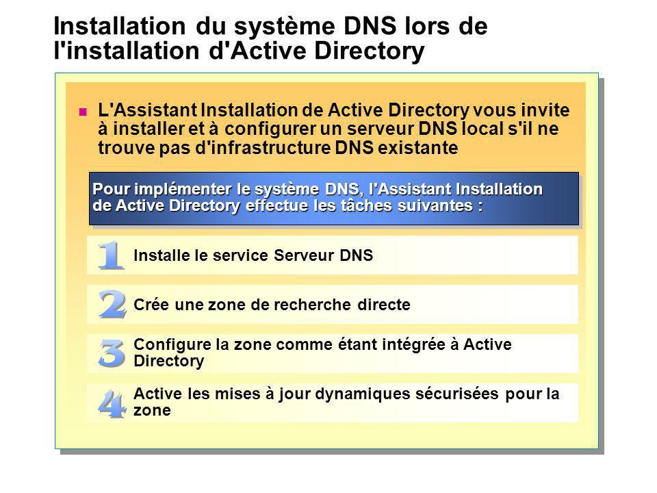 Installation du système DNS lors de l installation d Active Directory