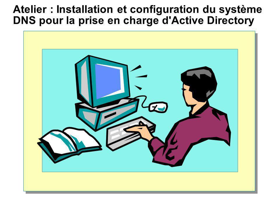 Atelier : Installation et configuration du système DNS pour la prise en charge d Active Directory