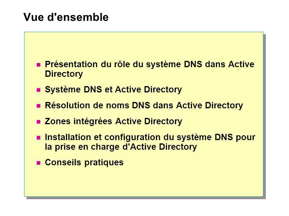 Vue d ensemble Présentation du rôle du système DNS dans Active Directory. Système DNS et Active Directory.
