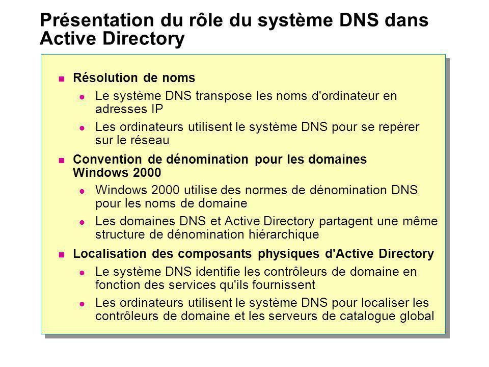 Présentation du rôle du système DNS dans Active Directory