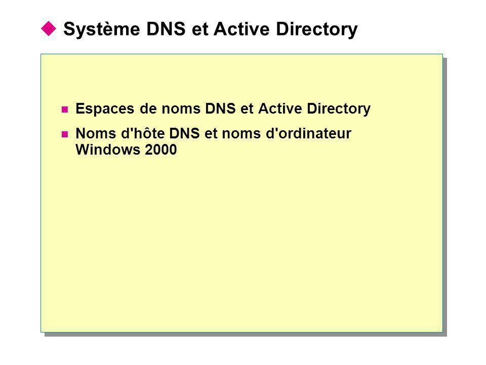 Système DNS et Active Directory