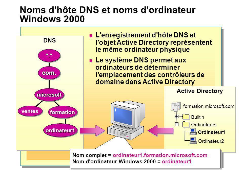 Noms d hôte DNS et noms d ordinateur Windows 2000