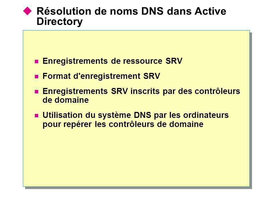 Résolution de noms DNS dans Active Directory