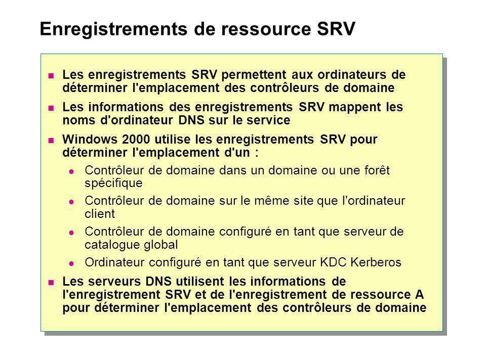 Enregistrements de ressource SRV