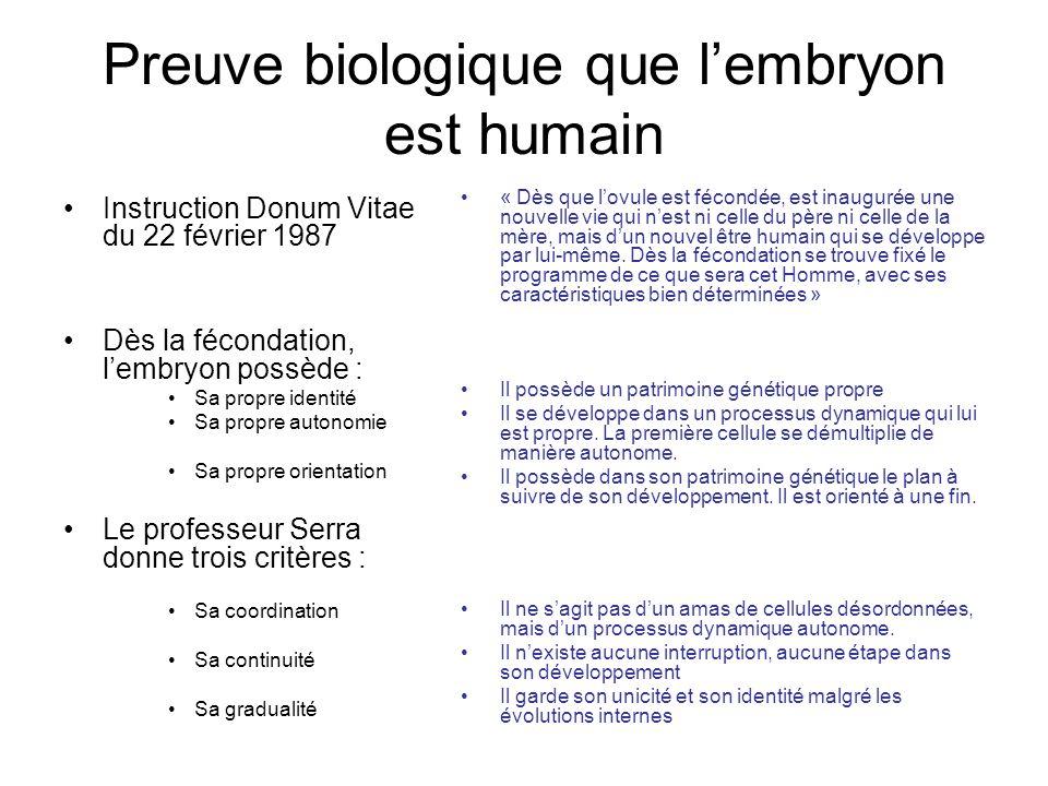 Preuve biologique que l'embryon est humain