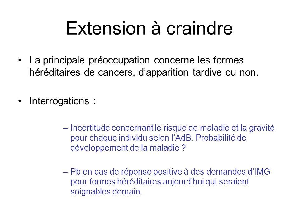 Extension à craindre La principale préoccupation concerne les formes héréditaires de cancers, d'apparition tardive ou non.