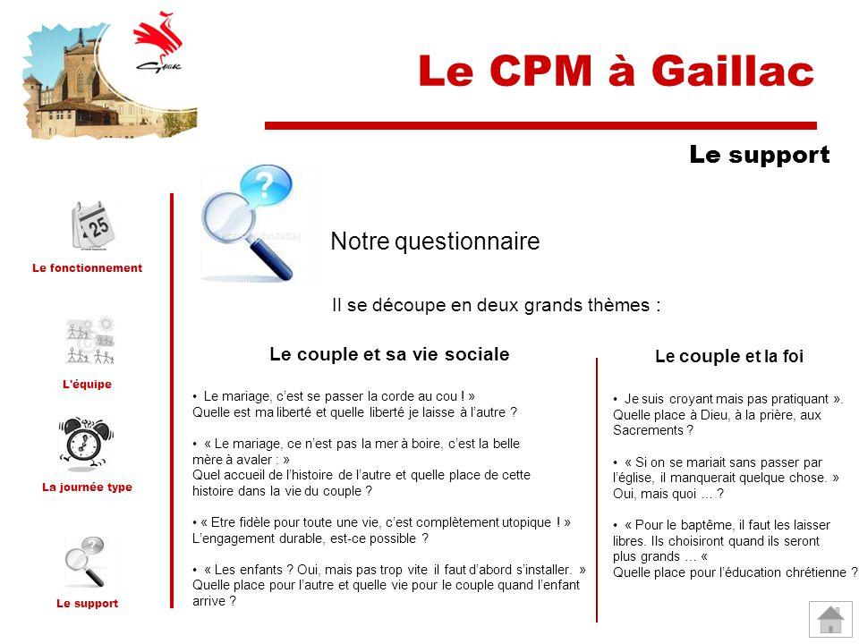 Le CPM à Gaillac Le support Notre questionnaire