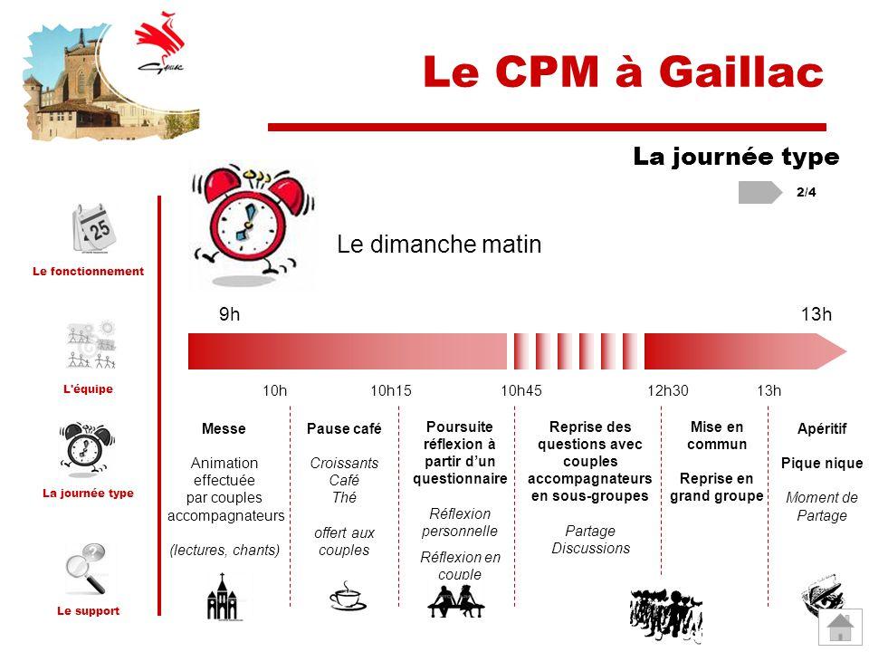 Le CPM à Gaillac La journée type Le dimanche matin 9h 13h 10h