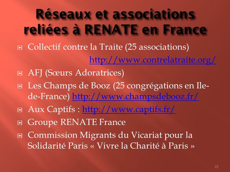 Réseaux et associations reliées à RENATE en France
