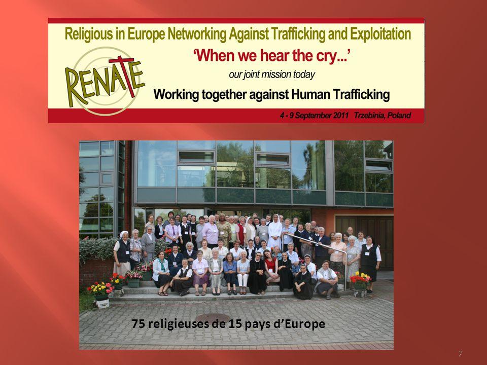 75 religieuses de 15 pays d'Europe