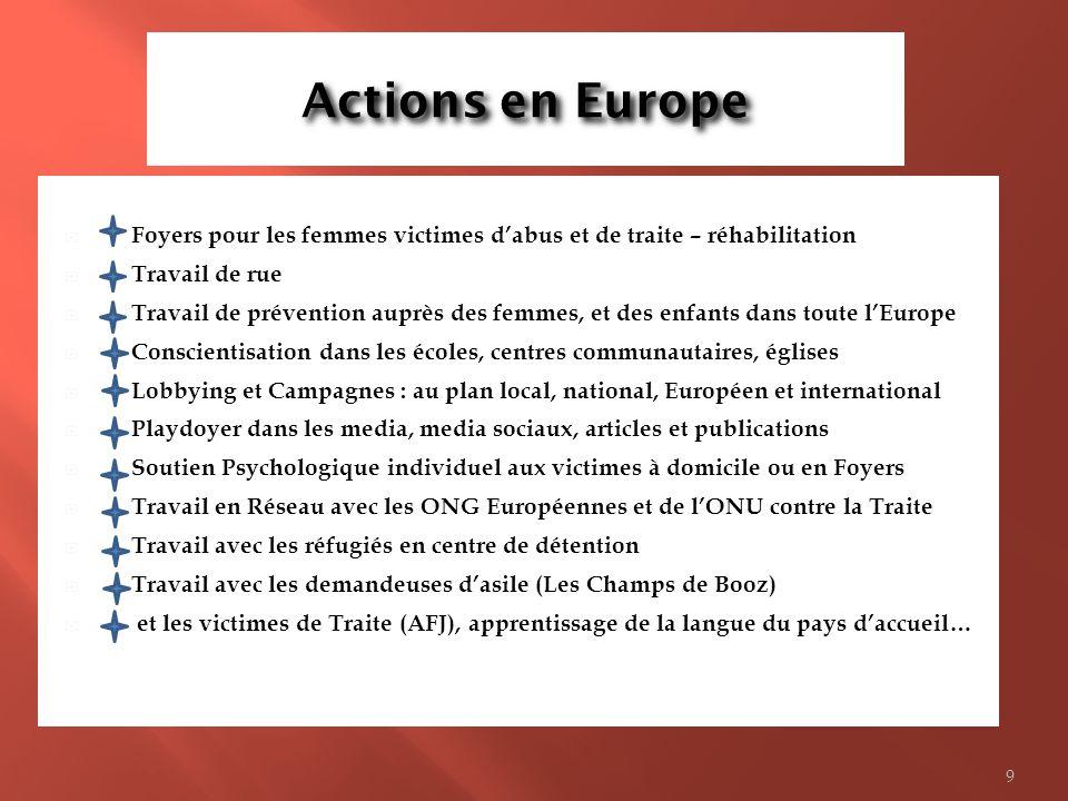 Actions en Europe Foyers pour les femmes victimes d'abus et de traite – réhabilitation. Travail de rue.