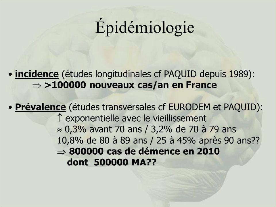Épidémiologie incidence (études longitudinales cf PAQUID depuis 1989):