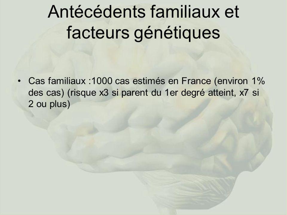 Antécédents familiaux et facteurs génétiques
