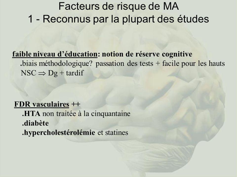 Facteurs de risque de MA 1 - Reconnus par la plupart des études