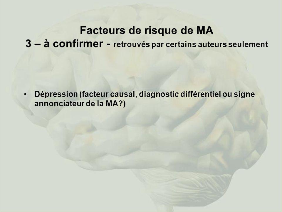 Facteurs de risque de MA 3 – à confirmer - retrouvés par certains auteurs seulement