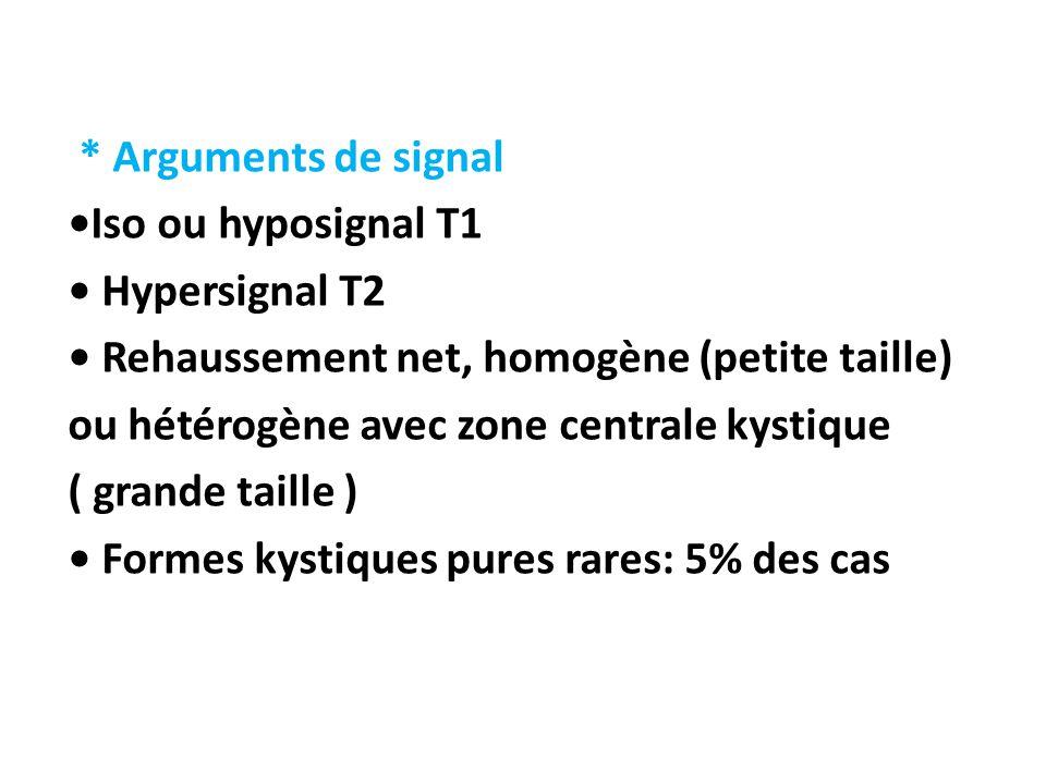 * Arguments de signal •Iso ou hyposignal T1 • Hypersignal T2 • Rehaussement net, homogène (petite taille) ou hétérogène avec zone centrale kystique ( grande taille ) • Formes kystiques pures rares: 5% des cas