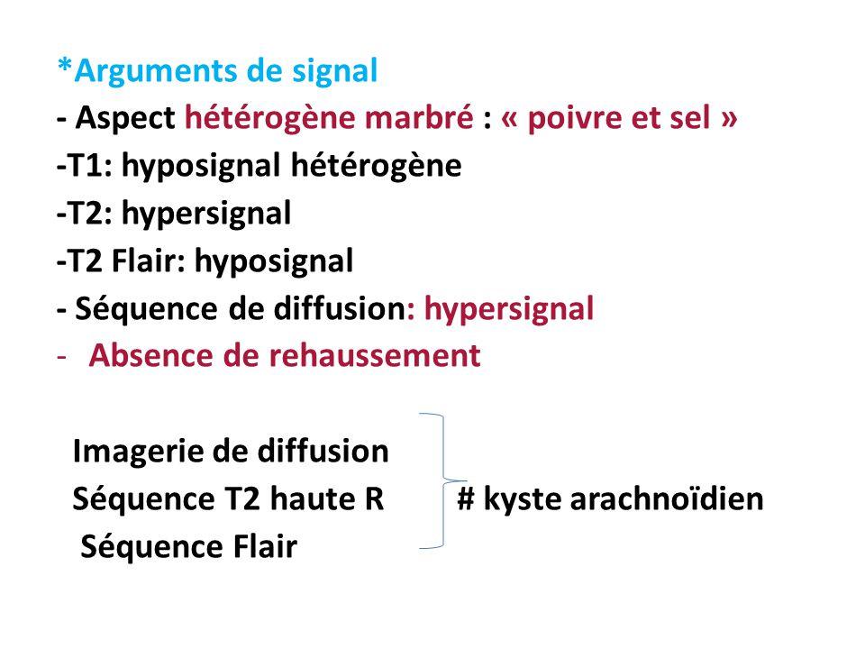 *Arguments de signal - Aspect hétérogène marbré : « poivre et sel » -T1: hyposignal hétérogène. -T2: hypersignal.
